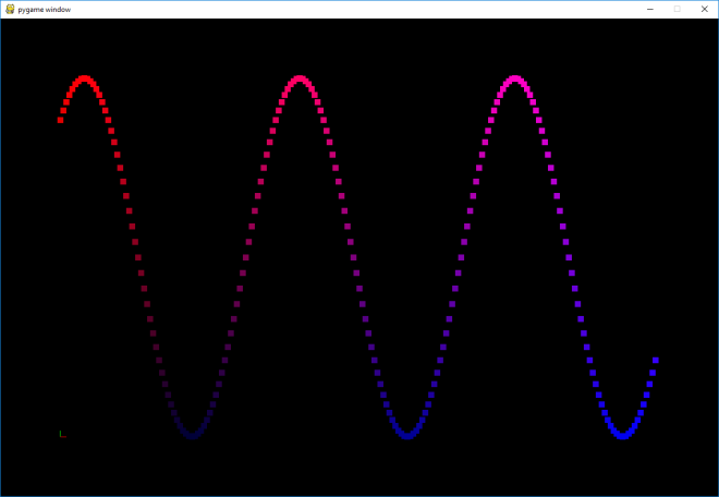 2D Sine Wave Example Using PyOpenGL – The Gahooa Perspective